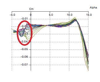 JH.25 polars extend.png